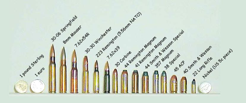 Things To Consider When Choosing A CC Gun: Caliber